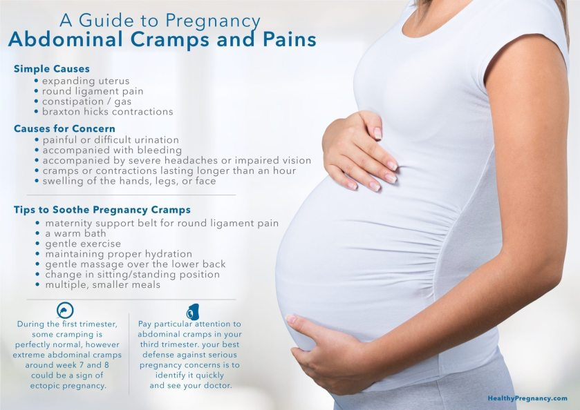 your-guide-to-pregnancy-abdominal-cramps-4